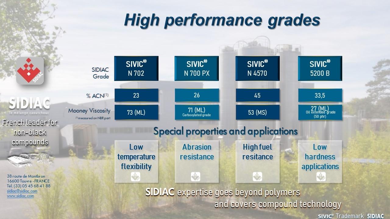 SIVIC® High performance grades